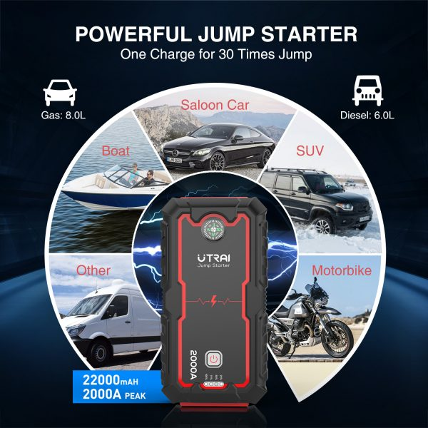 Power Bank UTRAI Jump Starter 22000mAh
